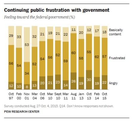 Public-Frustration-copy